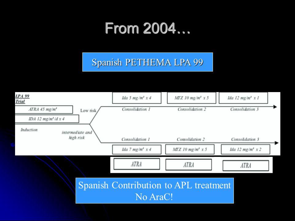 From 2004… Spanish PETHEMA LPA 99 Spanish Contribution to APL treatment No AraC!