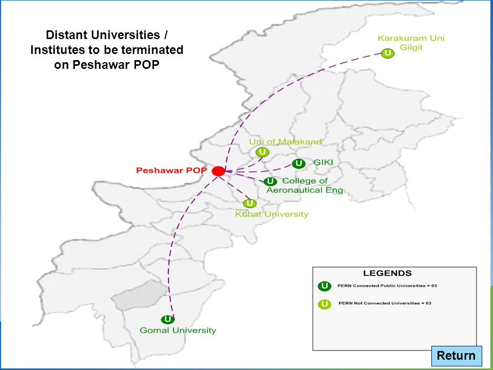 Higher Education Commission Pakistan Distant Universities / Institutes to be terminated on Peshawar POP Return