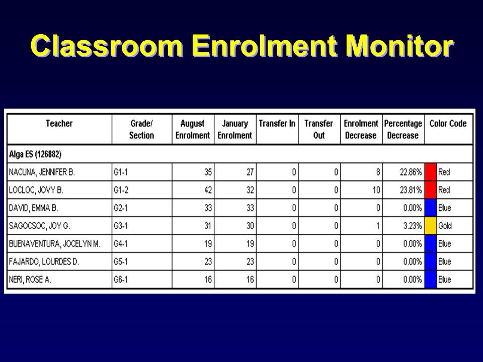 Classroom Enrolment Monitor