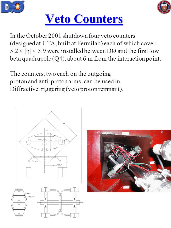 In the October 2001 shutdown four veto counters (designed at UTA, built at Fermilab) each of which cover 5.2 < |  | < 5.9 were installed between DØ and the first low beta quadrupole (Q4), about 6 m from the interaction point.