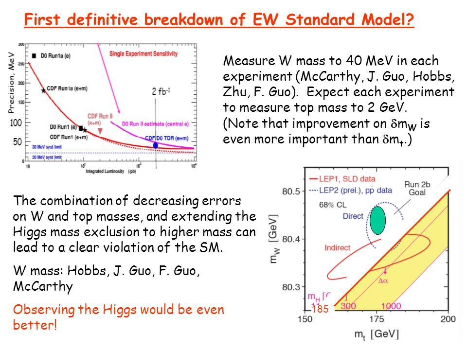 First definitive breakdown of EW Standard Model? Measure W mass to 40 MeV in each experiment (McCarthy, J. Guo, Hobbs, Zhu, F. Guo). Expect each exper