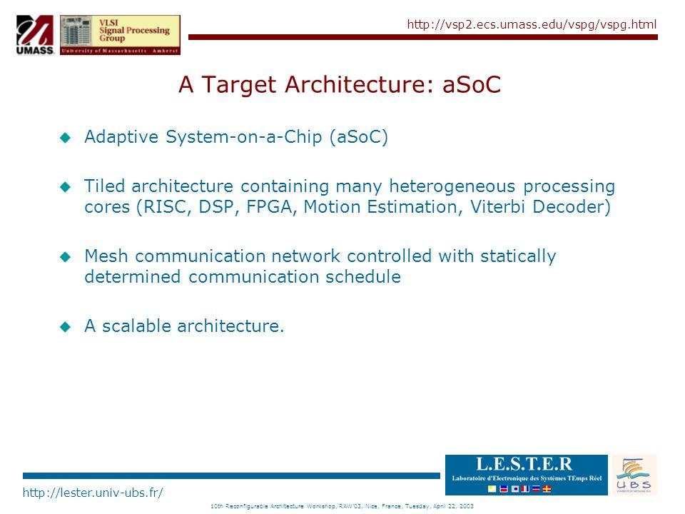 http://lester.univ-ubs.fr/ http://vsp2.ecs.umass.edu/vspg/vspg.html 10th Reconfigurable Architecture Workshop, RAW'03, Nice, France, Tuesday, April 22, 2003 tile FPGA uProc MUL u Heterogeneous Cores aSoC Architecture u Point-to-point connections ctrl SouthCore West North East u Communication Interface
