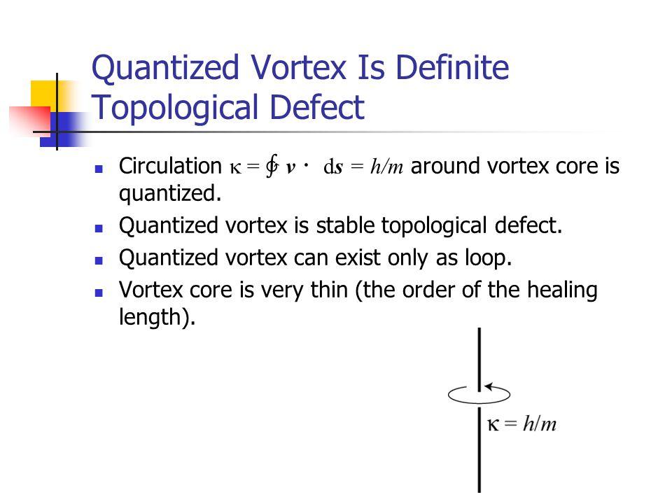 Quantized Vortex Is Definite Topological Defect Circulation  = ∳ v ・ ds = h/m around vortex core is quantized.