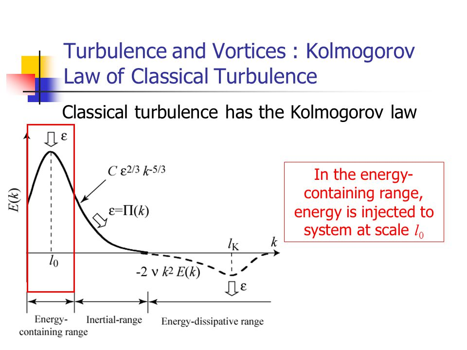 Turbulence and Vortices : Kolmogorov Law of Classical Turbulence Classical turbulence has the Kolmogorov law In the energy- containing range, energy is injected to system at scale l 0
