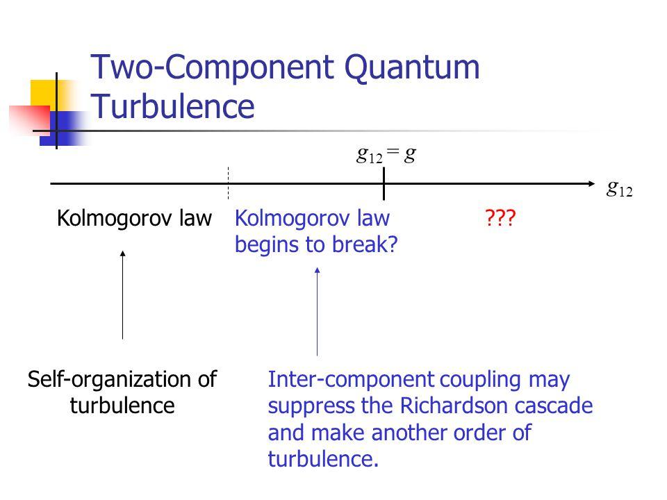 Two-Component Quantum Turbulence g 12 g 12 = g Kolmogorov law???Kolmogorov law begins to break.