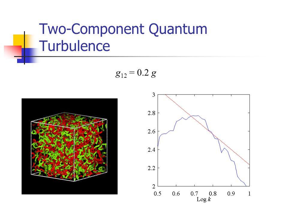Two-Component Quantum Turbulence g 12 = 0.2 g
