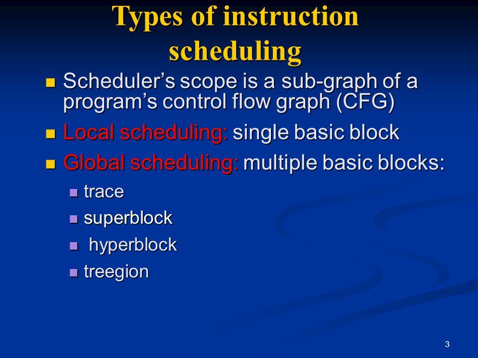 14 Experimental results (basic block): optimal vs. critical path