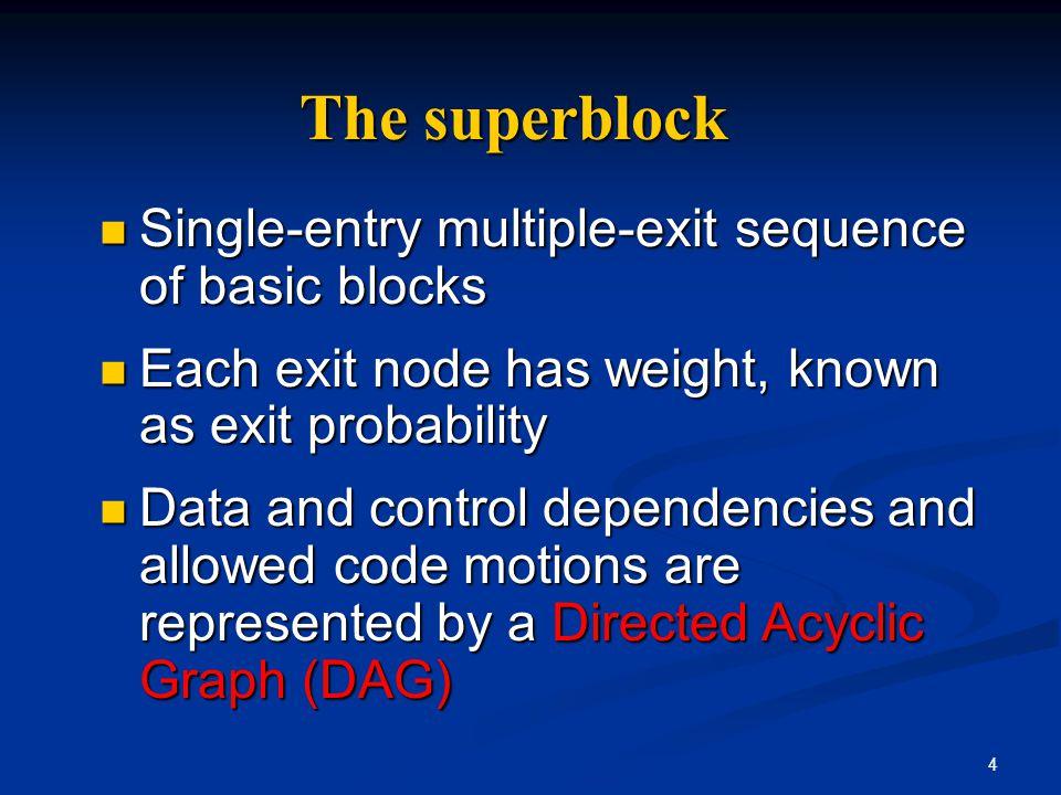 15 Experiment and results (super- block)