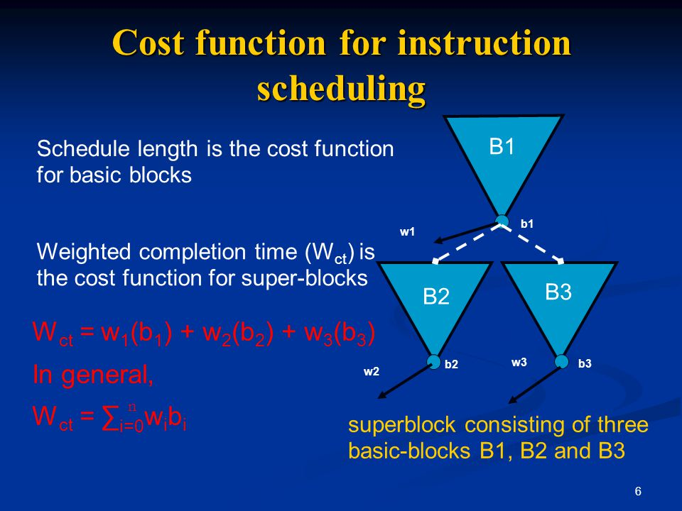 17 Experiment and results (super- block) : optimal scheduler vs. heuristic