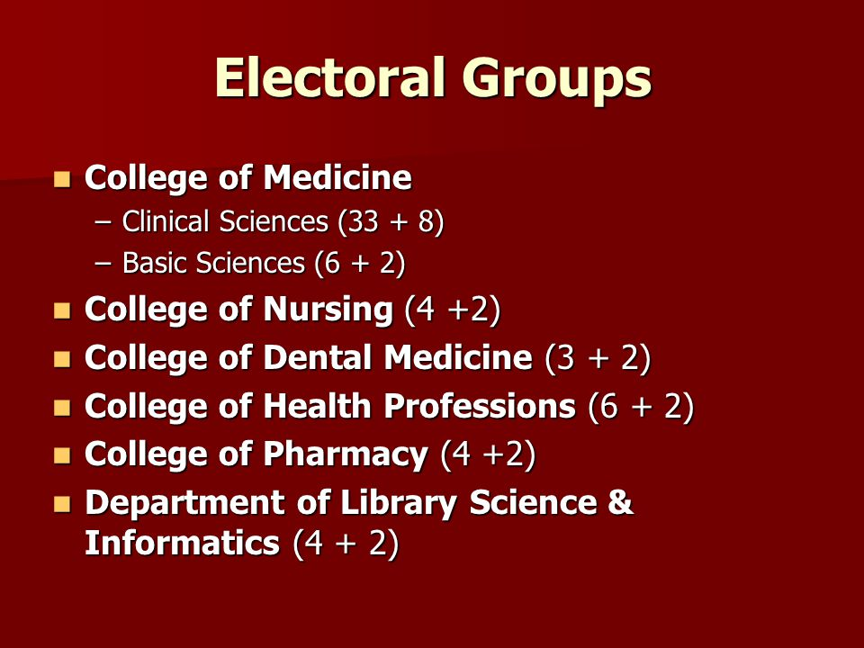 Electoral Groups College of Medicine College of Medicine –Clinical Sciences (33 + 8) –Basic Sciences (6 + 2) College of Nursing (4 +2) College of Nursing (4 +2) College of Dental Medicine (3 + 2) College of Dental Medicine (3 + 2) College of Health Professions (6 + 2) College of Health Professions (6 + 2) College of Pharmacy (4 +2) College of Pharmacy (4 +2) Department of Library Science & Informatics (4 + 2) Department of Library Science & Informatics (4 + 2)