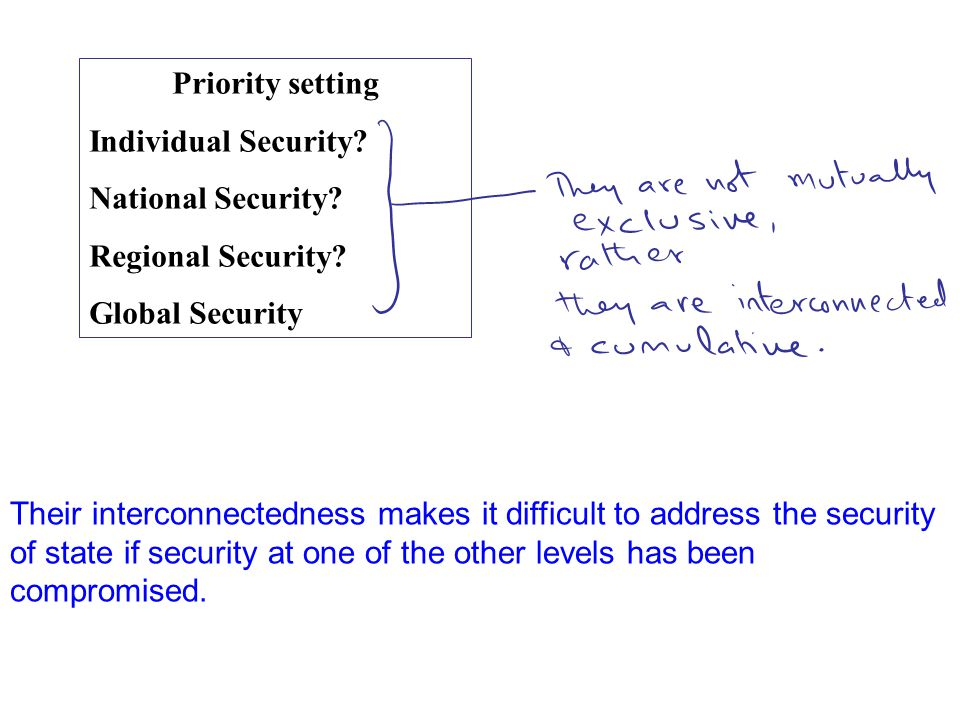Priority setting Individual Security. National Security.