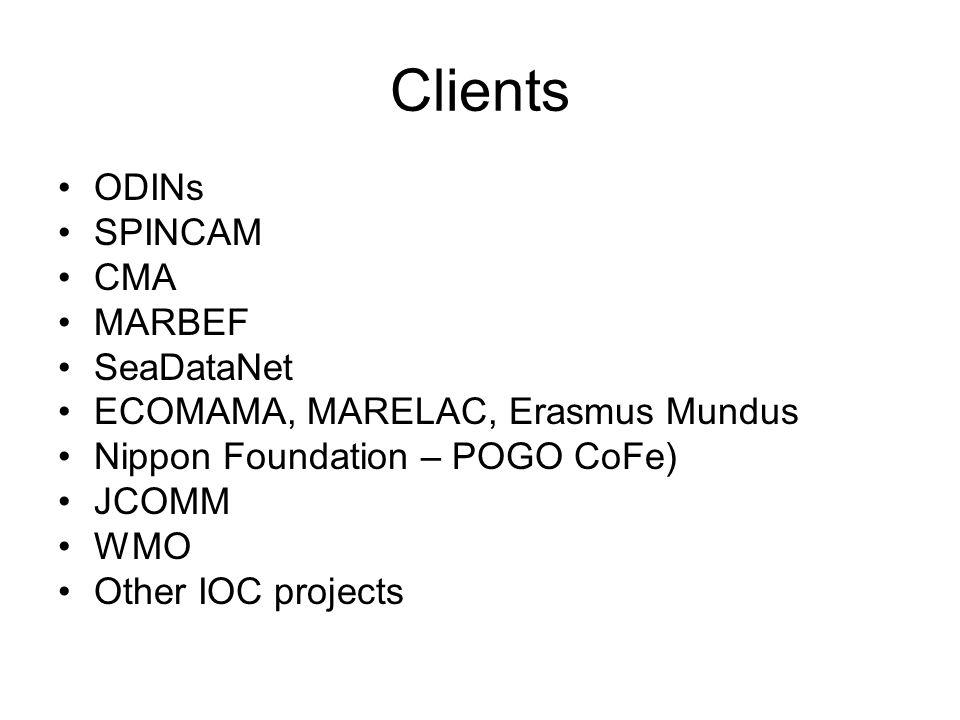 Clients ODINs SPINCAM CMA MARBEF SeaDataNet ECOMAMA, MARELAC, Erasmus Mundus Nippon Foundation – POGO CoFe) JCOMM WMO Other IOC projects