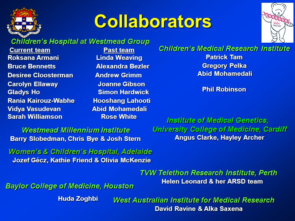 Collaborators Children's Hospital at Westmead Group Current team Past team Current team Past team Roksana ArmaniLinda Weaving Bruce BennettsAlexandra Bezler Bruce Bennetts Alexandra Bezler Desiree Cloosterman Andrew Grimm Carolyn Ellaway Joanne Gibson Gladys Ho Simon Hardwick Rania Kairouz-WabheHooshang Lahooti Rania Kairouz-Wabhe Hooshang Lahooti Vidya Vasudevan Abid Mohamedali Sarah Williamson Rose White Children's Medical Research Institute Patrick Tam Gregory Pelka Gregory Pelka Abid Mohamedali Abid Mohamedali Phil Robinson TVW Telethon Research Institute, Perth Helen Leonard & her ARSD team Westmead Millennium Institute Barry Slobedman, Chris Bye & Josh Stern Baylor College of Medicine, Houston Huda Zoghbi Institute of Medical Genetics, University College of Medicine, Cardiff Angus Clarke, Hayley Archer Women's & Children's Hospital, Adelaide Jozef Gécz, Kathie Friend & Olivia McKenzie Jozef Gécz, Kathie Friend & Olivia McKenzie West Australian Institute for Medical Research David Ravine & Alka Saxena