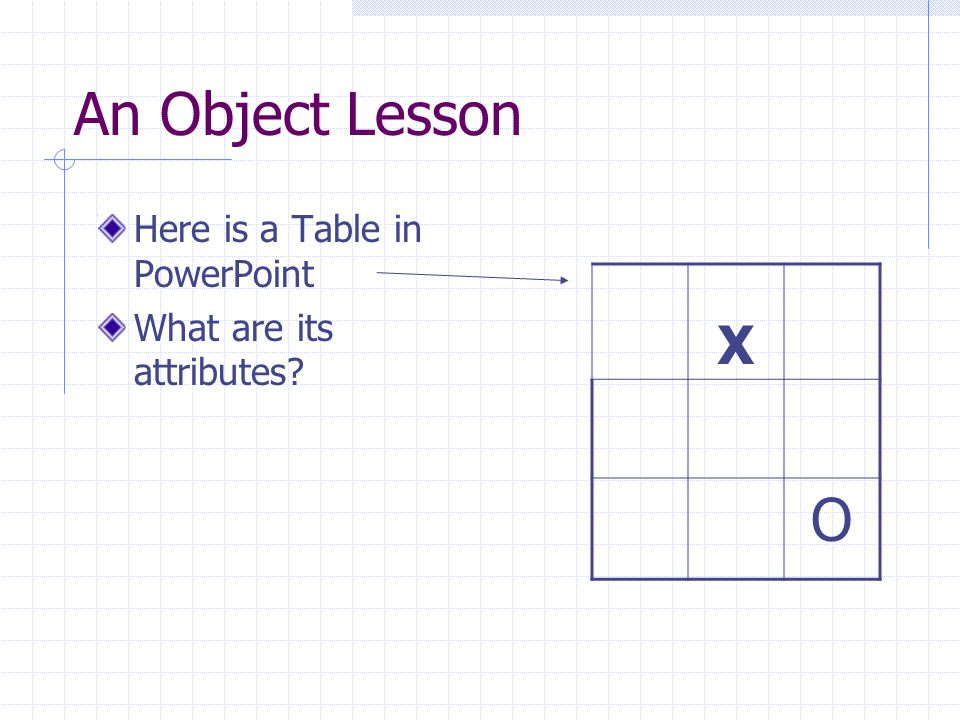 An Object Lesson Here is a Table in PowerPoint What are its attributes X O