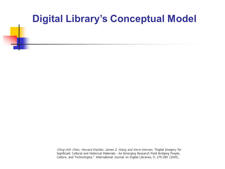 Digital Library's Conceptual Model Ching-chih Chen, Howard Wactlar, James Z.