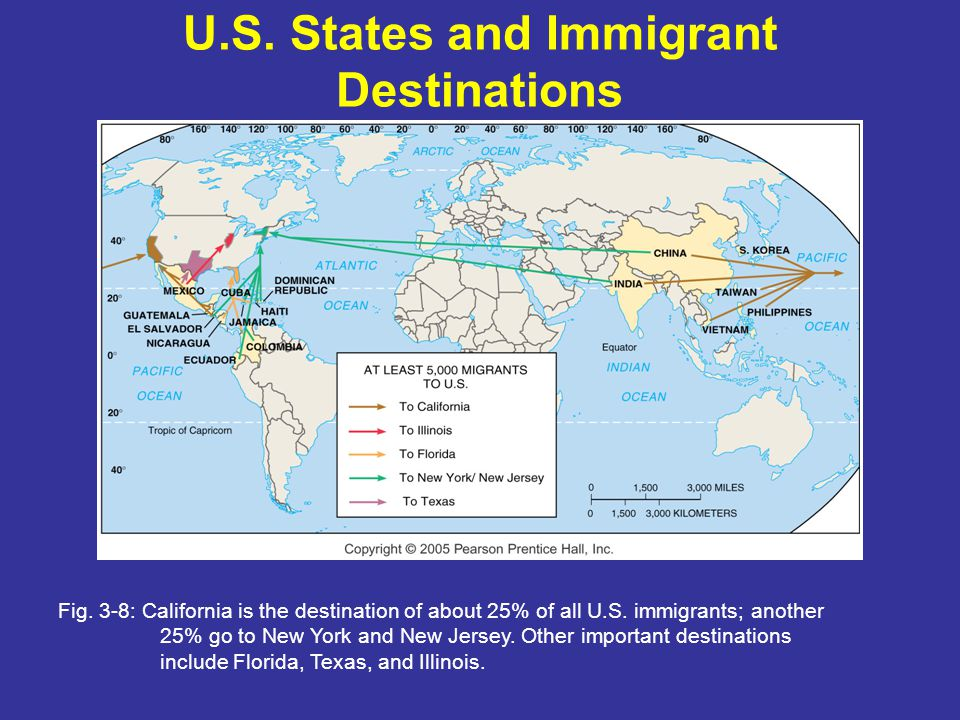 U.S. States and Immigrant Destinations Fig. 3-8: California is the destination of about 25% of all U.S. immigrants; another 25% go to New York and New