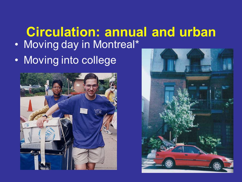 Circulation: annual and urban Moving day in Montreal* Moving into college