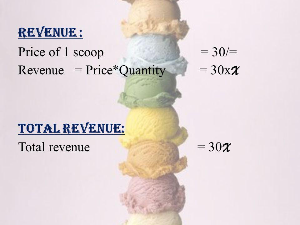 Revenue : Price of 1 scoop = 30/= Revenue = Price*Quantity = 30x X TOTAL REVENUE: Total revenue = 30 X