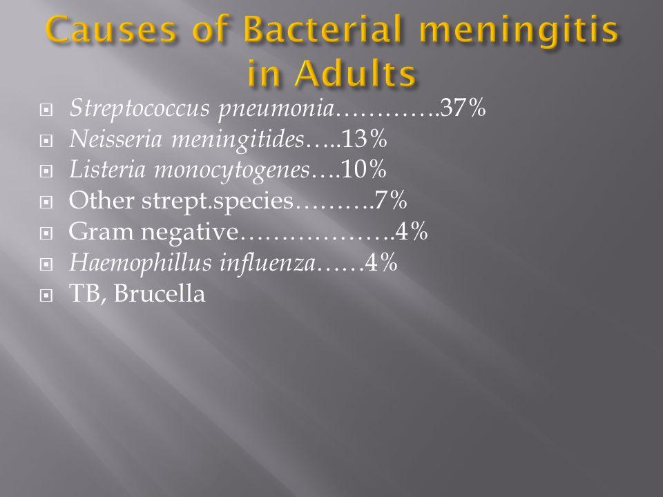  Streptococcus pneumonia ………….37%  Neisseria meningitides …..13%  Listeria monocytogenes ….10%  Other strept.species……….7%  Gram negative……………….4%  Haemophillus influenza ……4%  TB, Brucella