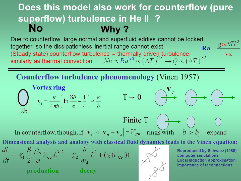 Does this model also work for counterflow (pure superflow) turbulence in He II ? No Why ? Due to counterflow, large normal and superfluid eddies canno