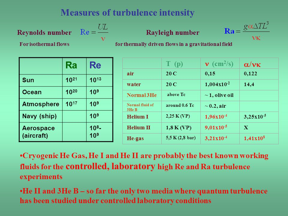 Measures of turbulence intensity Reynolds number For isothermal flows Rayleigh number for thermally driven flows in a gravitational field RaRe Sun10 2