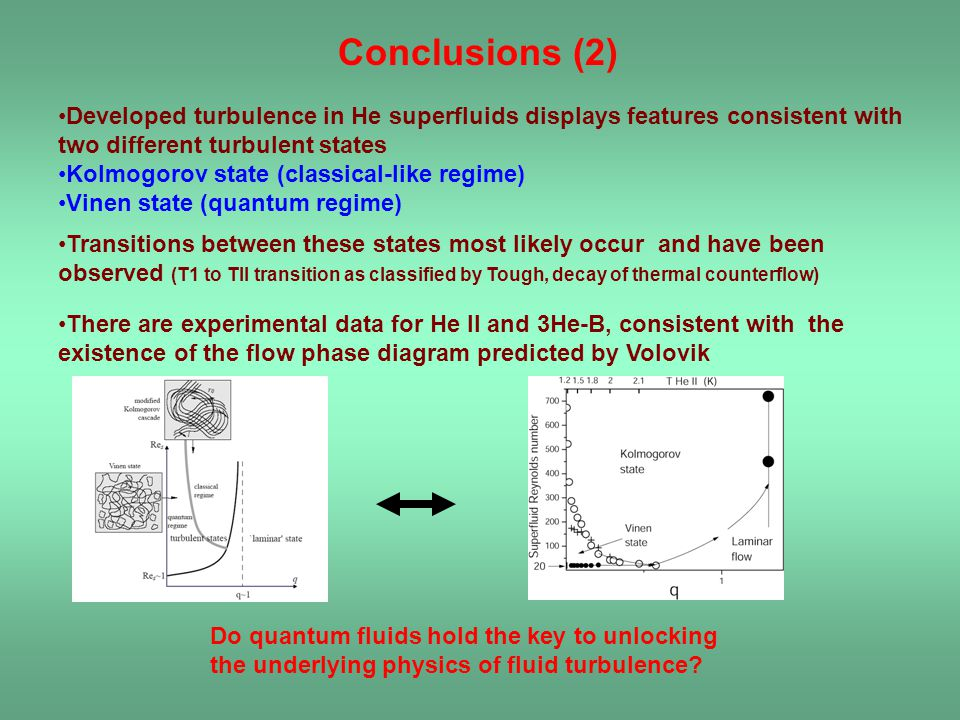 Conclusions (2) Developed turbulence in He superfluids displays features consistent with two different turbulent states Kolmogorov state (classical-li