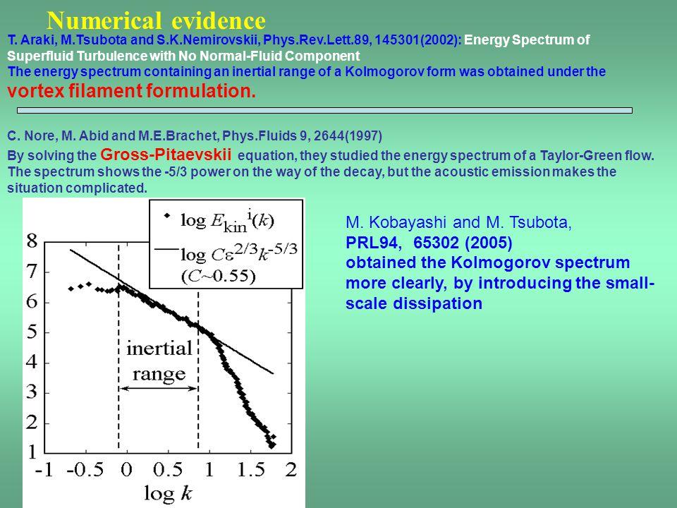 Numerical evidence T. Araki, M.Tsubota and S.K.Nemirovskii, Phys.Rev.Lett.89, 145301(2002): Energy Spectrum of Superfluid Turbulence with No Normal-Fl