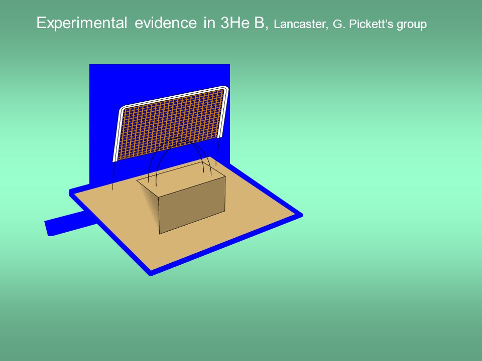 Experimental evidence in 3He B, Lancaster, G. Pickett's group