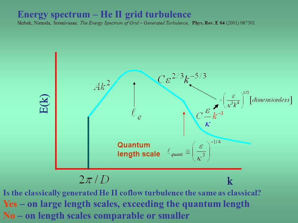 Energy spectrum – He II grid turbulence Skrbek, Niemela, Sreenivasan: The Energy Spectrum of Grid – Generated Turbulence, Phys. Rev. E 64 (2001) 06730