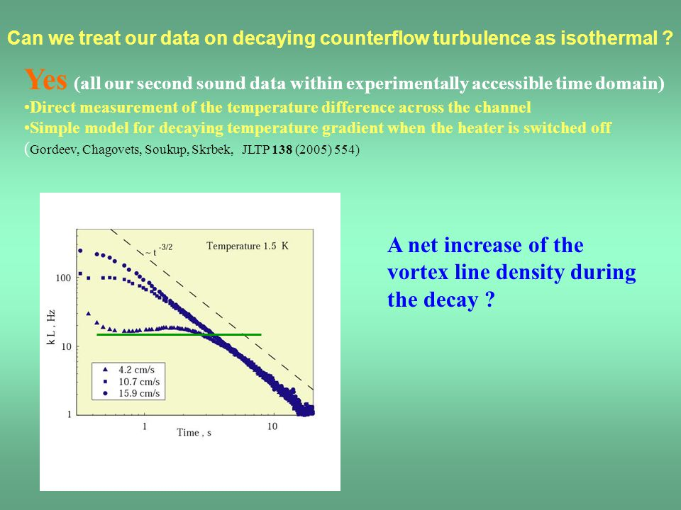 Can we treat our data on decaying counterflow turbulence as isothermal .