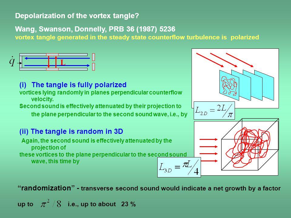 Depolarization of the vortex tangle.