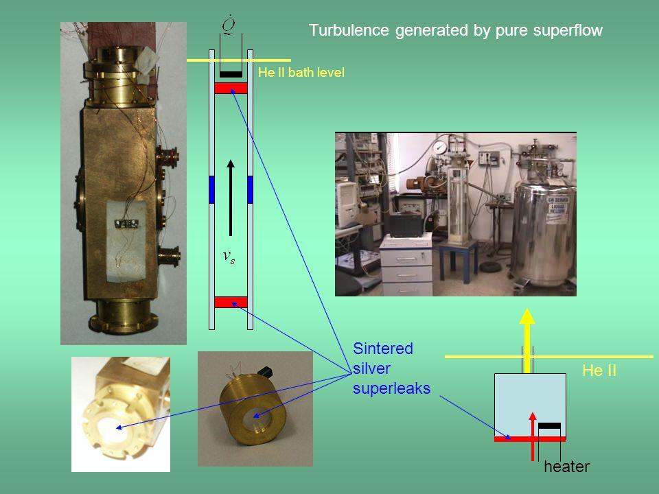 He II bath level Turbulence generated by pure superflow Sintered silver superleaks He II heater