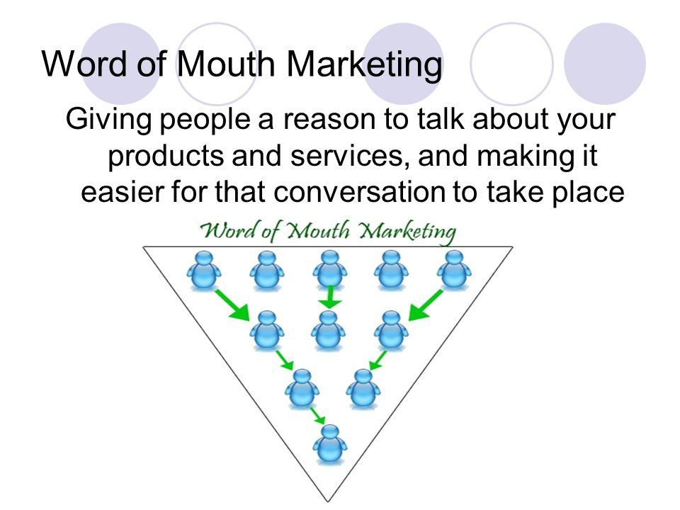 Word of Mouth Marketing Giving people a reason to talk about your products and services, and making it easier for that conversation to take place