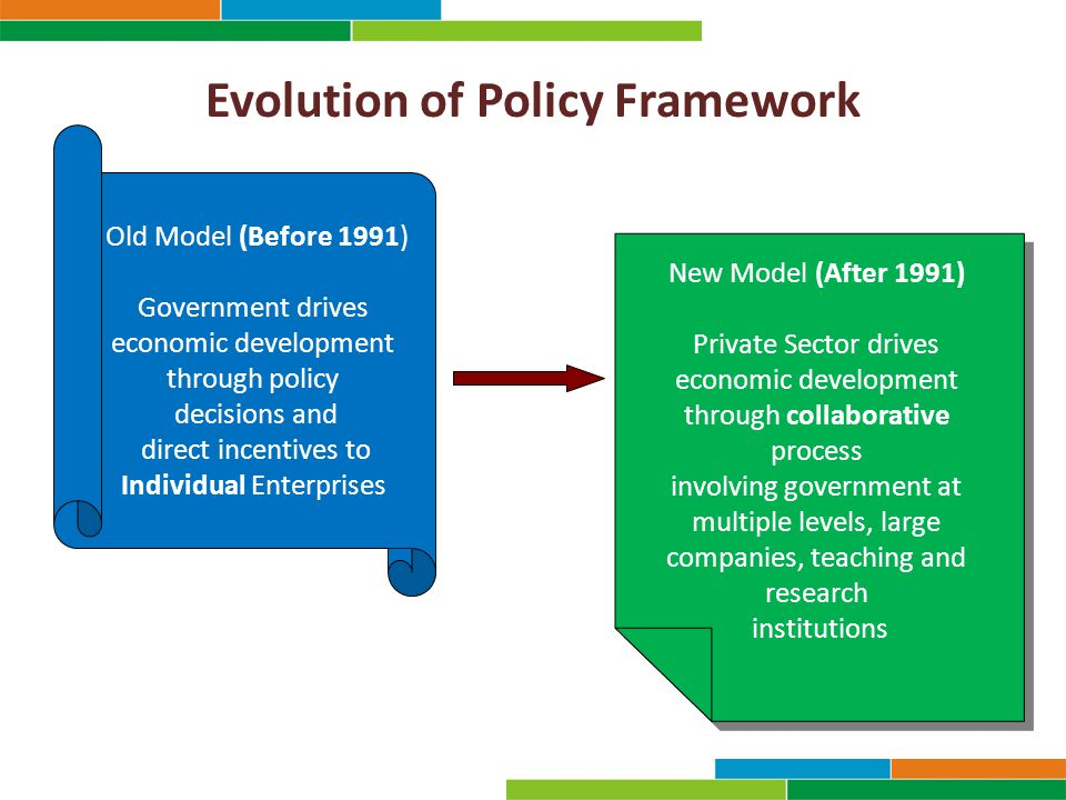 Evolution of Policy Framework Old Model (Before 1991 ) Government drives economic development through policy decisions and direct incentives to Individual Enterprises New Model (After 1991) Private Sector drives economic development through collaborative process involving government at multiple levels, large companies, teaching and research institutions New Model (After 1991) Private Sector drives economic development through collaborative process involving government at multiple levels, large companies, teaching and research institutions