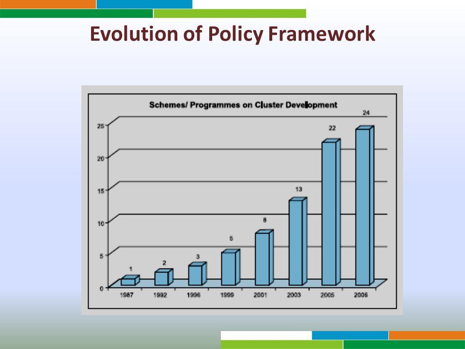 Evolution of Policy Framework
