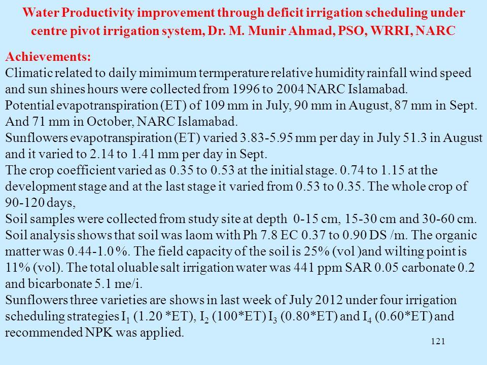 121 Water Productivity improvement through deficit irrigation scheduling under centre pivot irrigation system, Dr. M. Munir Ahmad, PSO, WRRI, NARC Ach