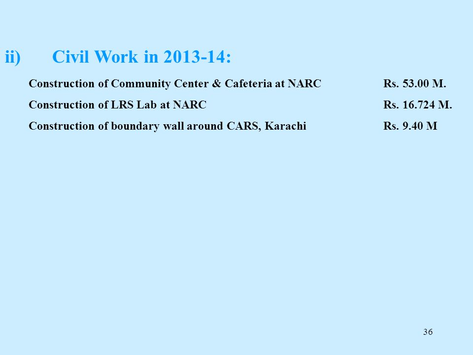 36 ii)Civil Work in 2013-14: Construction of Community Center & Cafeteria at NARCRs. 53.00 M. Construction of LRS Lab at NARCRs. 16.724 M. Constructio
