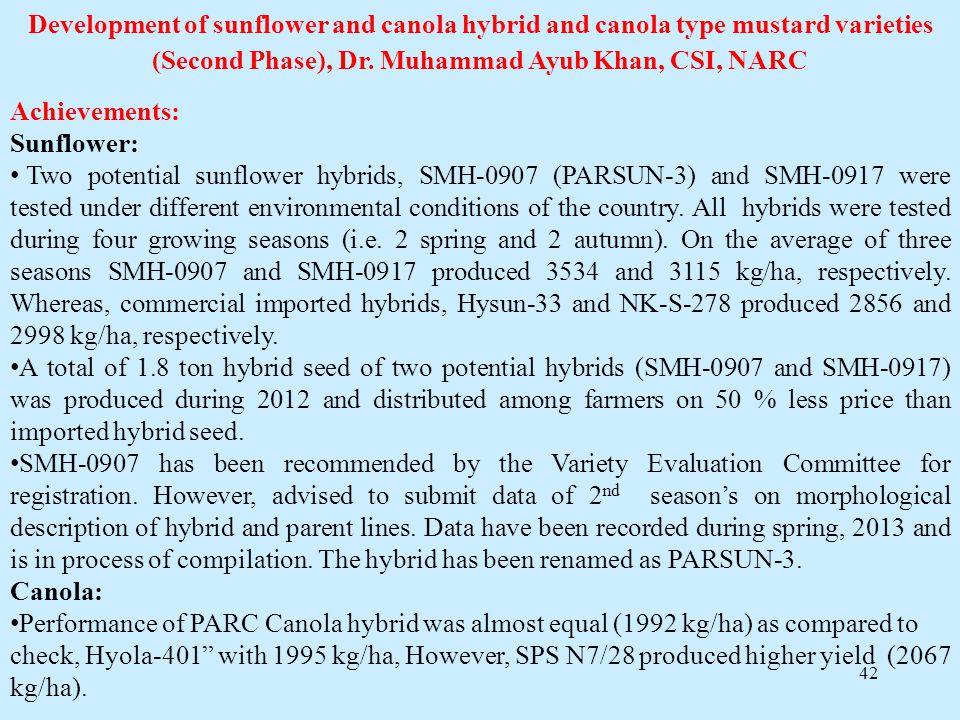 42 Development of sunflower and canola hybrid and canola type mustard varieties (Second Phase), Dr. Muhammad Ayub Khan, CSI, NARC Achievements: Sunflo