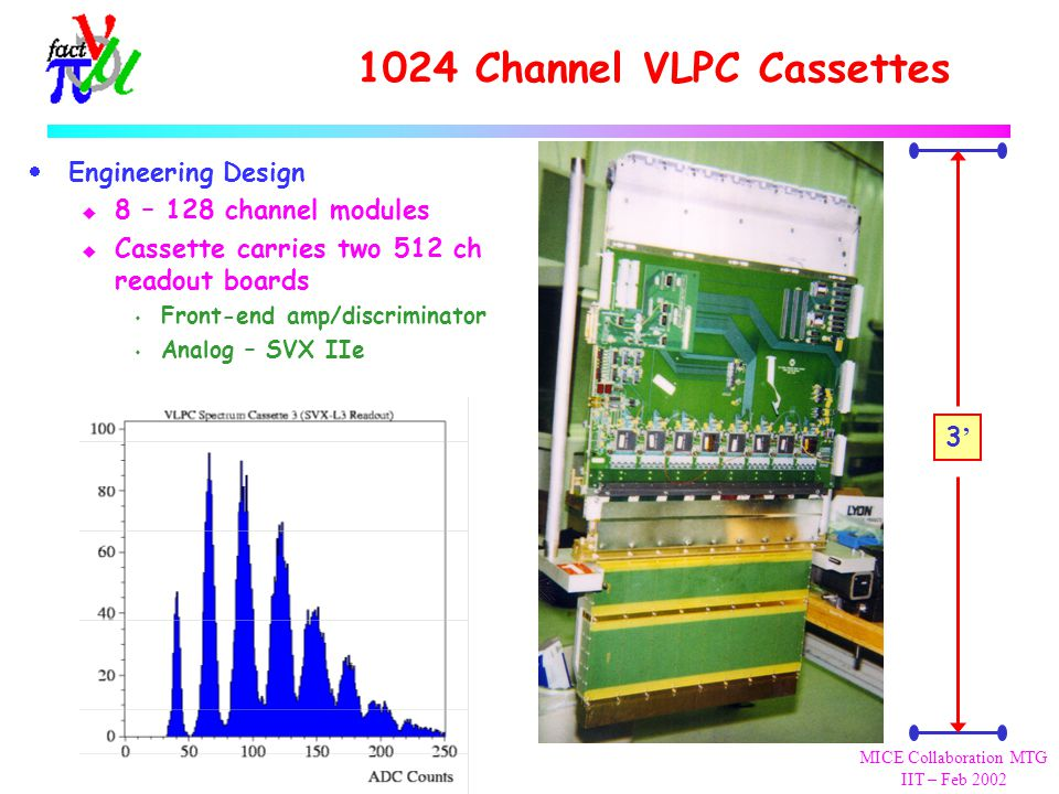MICE Collaboration MTG IIT – Feb 2002 1024 Channel VLPC Cassettes  Engineering Design u 8 – 128 channel modules u Cassette carries two 512 ch readout boards s Front-end amp/discriminator s Analog – SVX IIe 3'3'