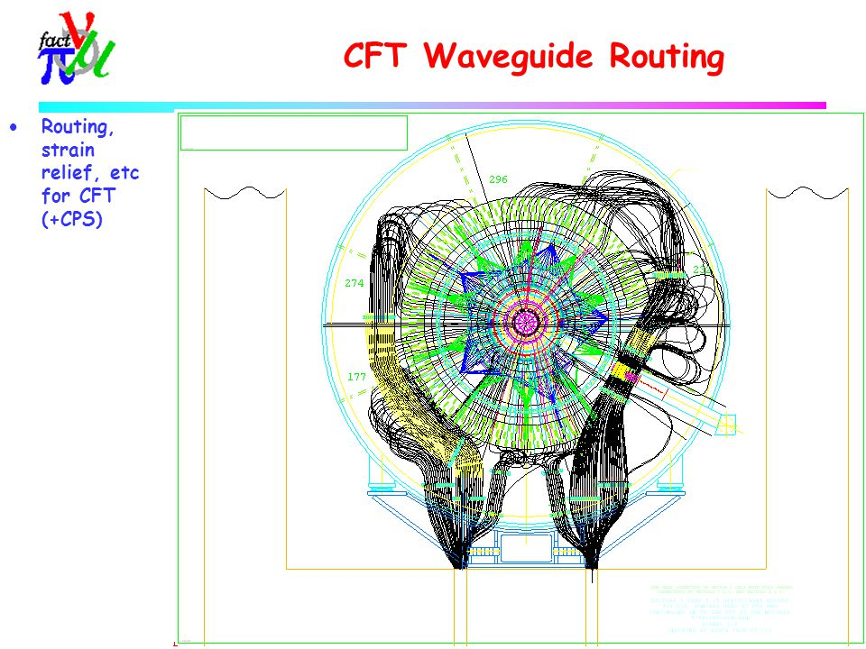 MICE Collaboration MTG IIT – Feb 2002 CFT Waveguide Routing  Routing, strain relief, etc for CFT (+CPS)