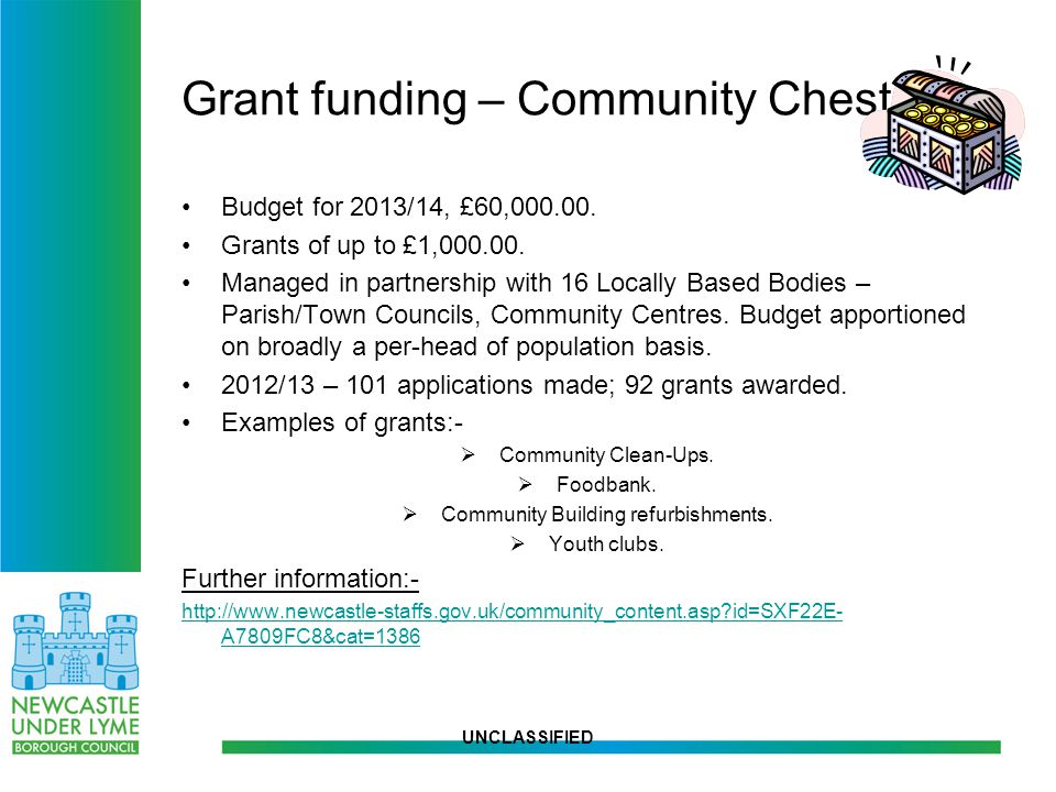 UNCLASSIFIED Grant funding – Community Chest. Budget for 2013/14, £60,000.00.