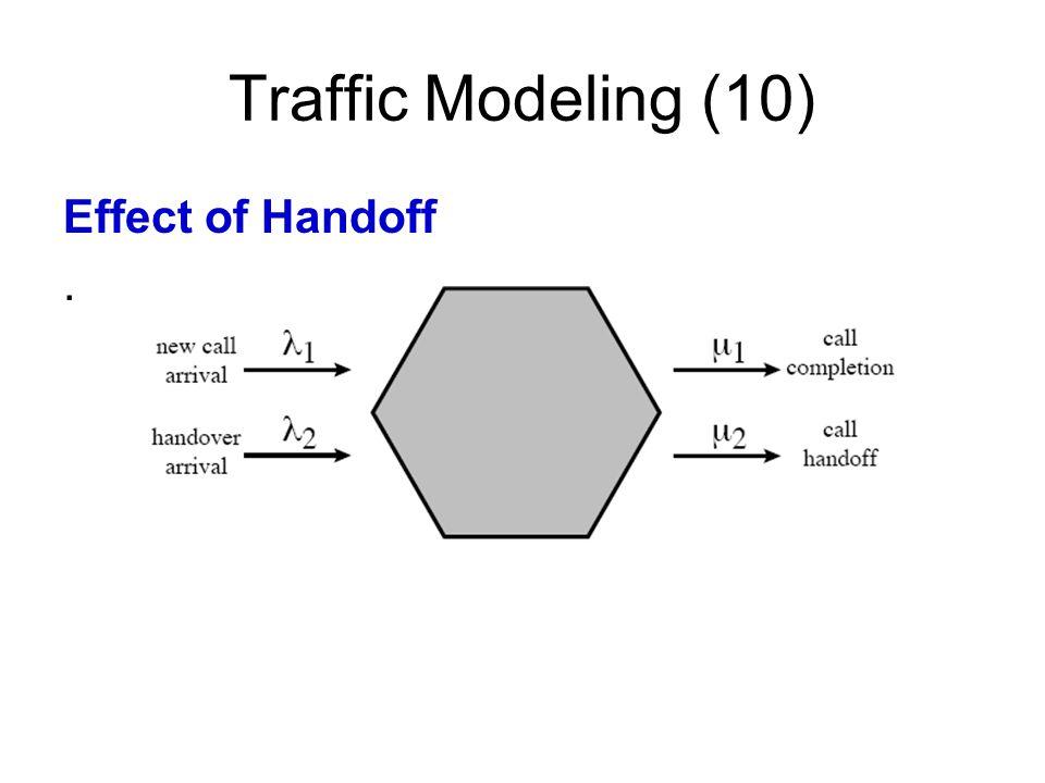 Traffic Modeling (10) Effect of Handoff.