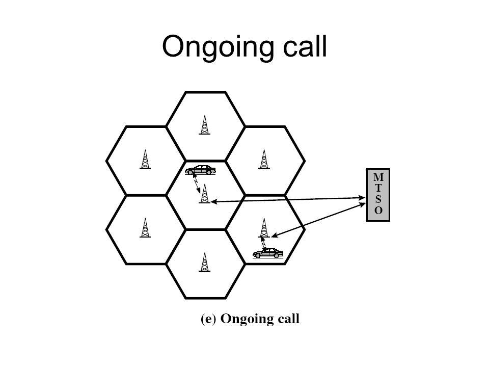 Ongoing call