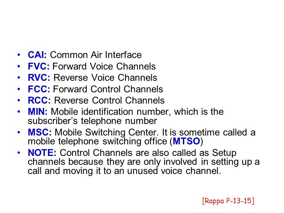 CAI: Common Air Interface FVC: Forward Voice Channels RVC: Reverse Voice Channels FCC: Forward Control Channels RCC: Reverse Control Channels MIN: Mob