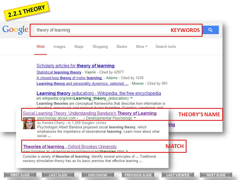 LAST VIEWED NEXT SLIDE LAST SLIDE FIRST SLIDE PREVIOUS SLIDE END SHOW 2.2.1 THEORY KEYWORDS THEORY'S NAME MATCH