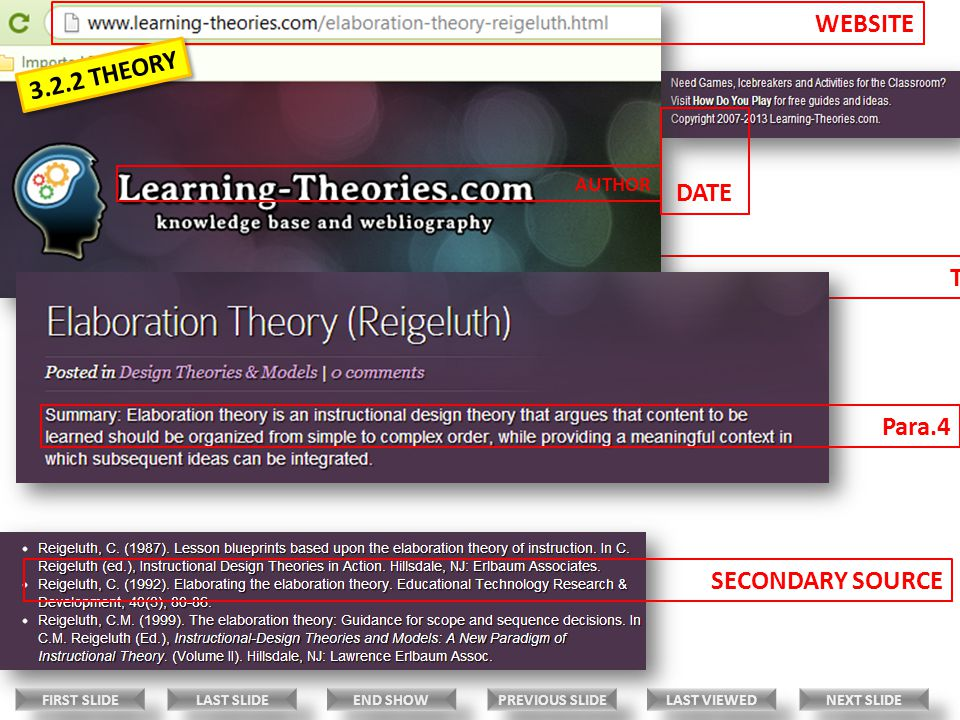LAST VIEWED NEXT SLIDE LAST SLIDE FIRST SLIDE PREVIOUS SLIDE END SHOW TITLE SECONDARY SOURCE Para.4 AUTHOR WEBSITE DATE 3.2.2 THEORY
