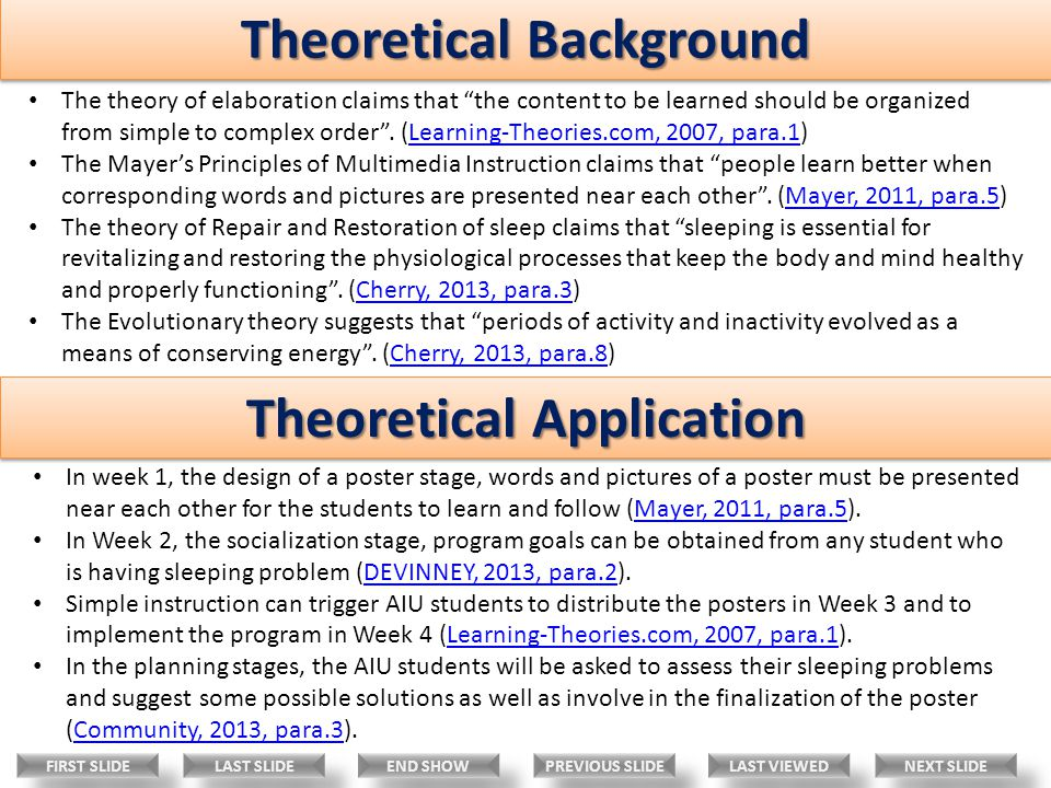Theoretical Background Theoretical Application The theory of elaboration claims that the content to be learned should be organized from simple to complex order .