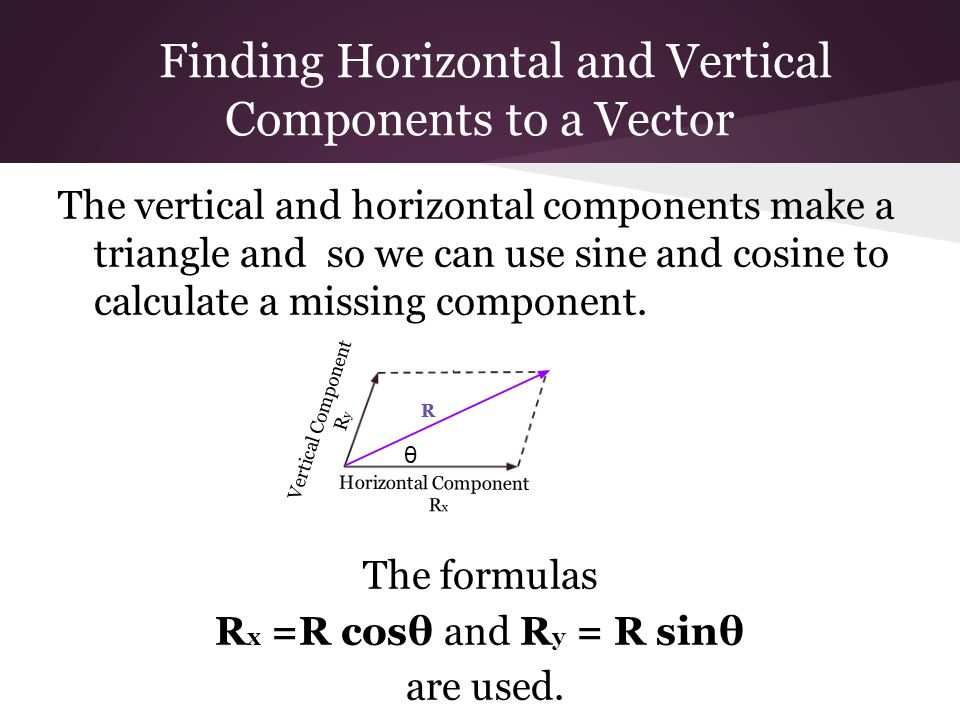 Finding Horizontal and Vertical Components to a Vector The vertical and horizontal components make a triangle and so we can use sine and cosine to calculate a missing component.
