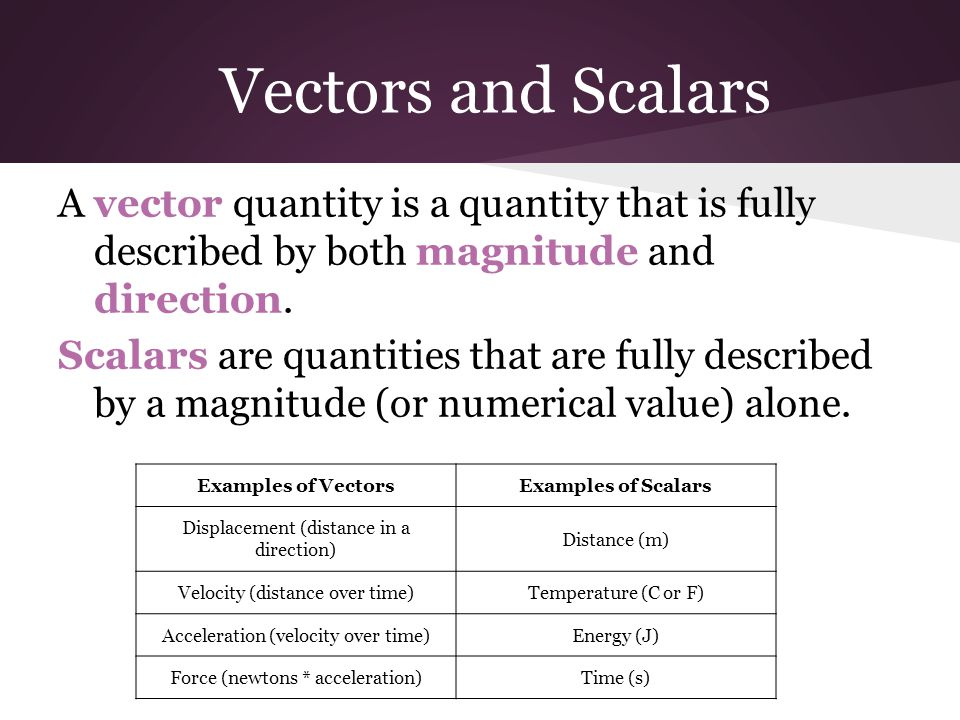 Vectors and Scalars A vector quantity is a quantity that is fully described by both magnitude and direction.