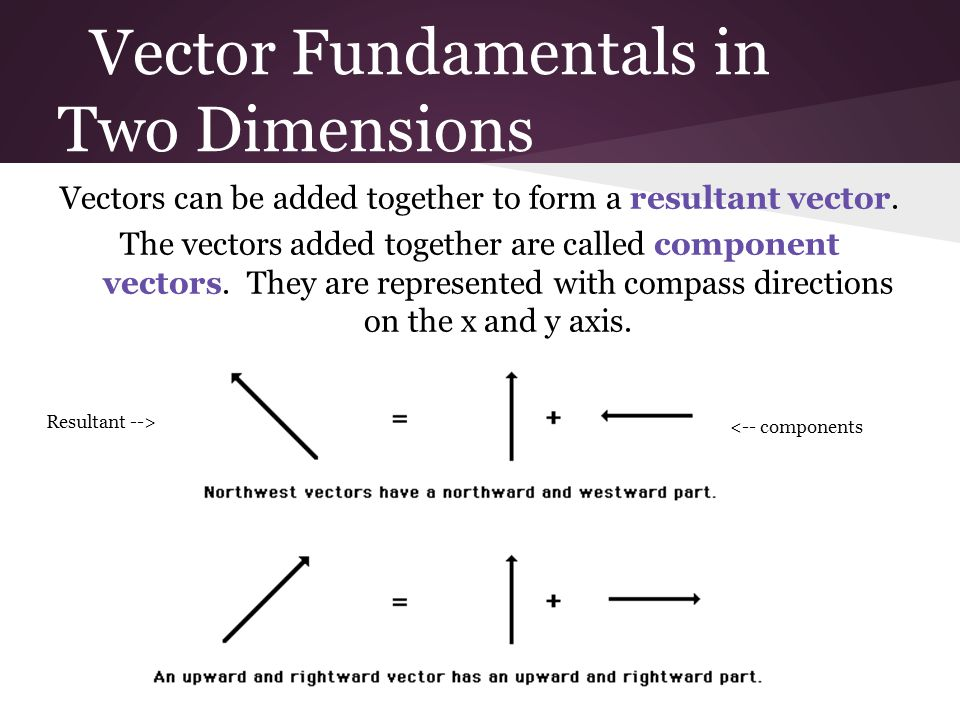 Vector Fundamentals in Two Dimensions Vectors can be added together to form a resultant vector.
